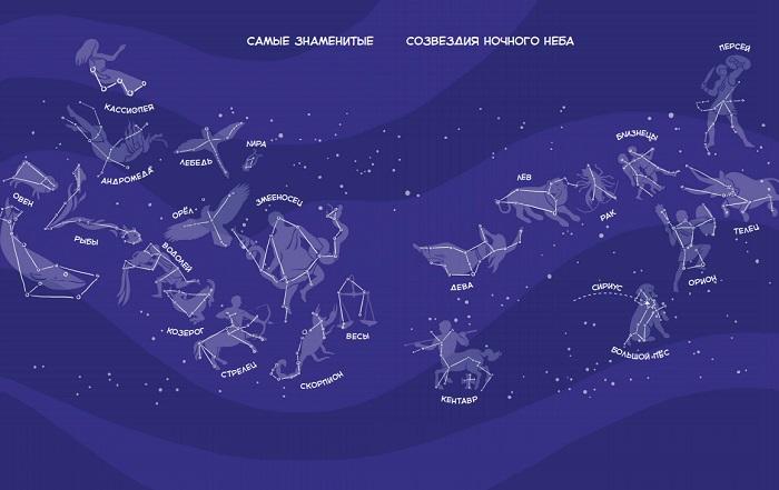 На краю Млечного пути